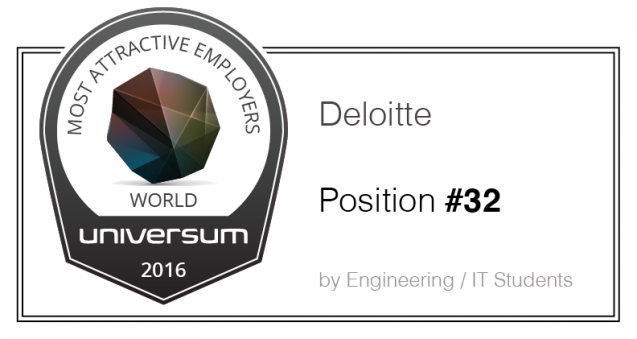 Universum WMAE16 Deloitte Engineers