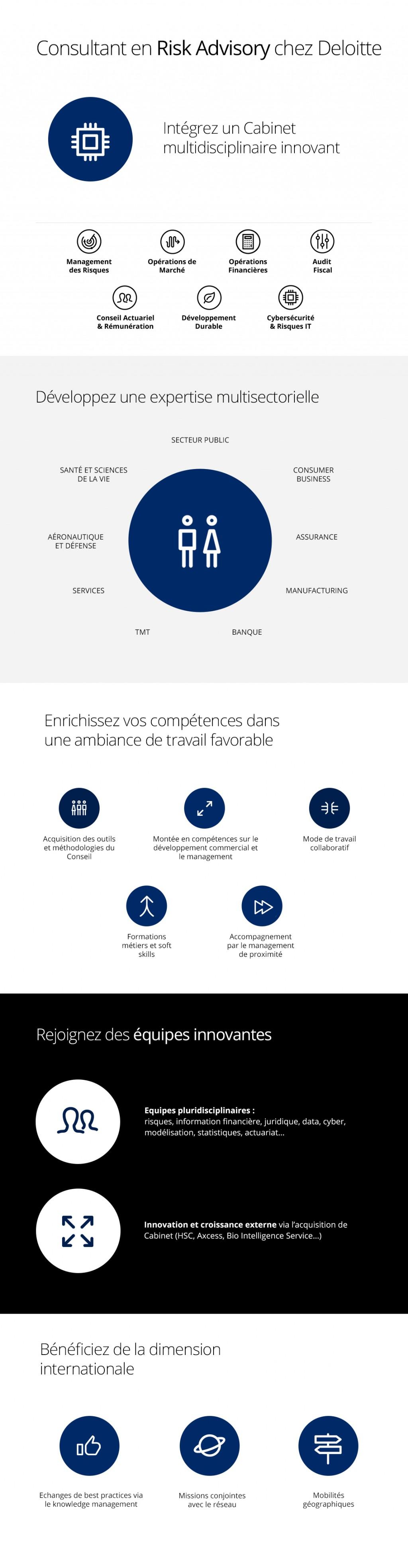 Métier-Risk-services-tous-profils
