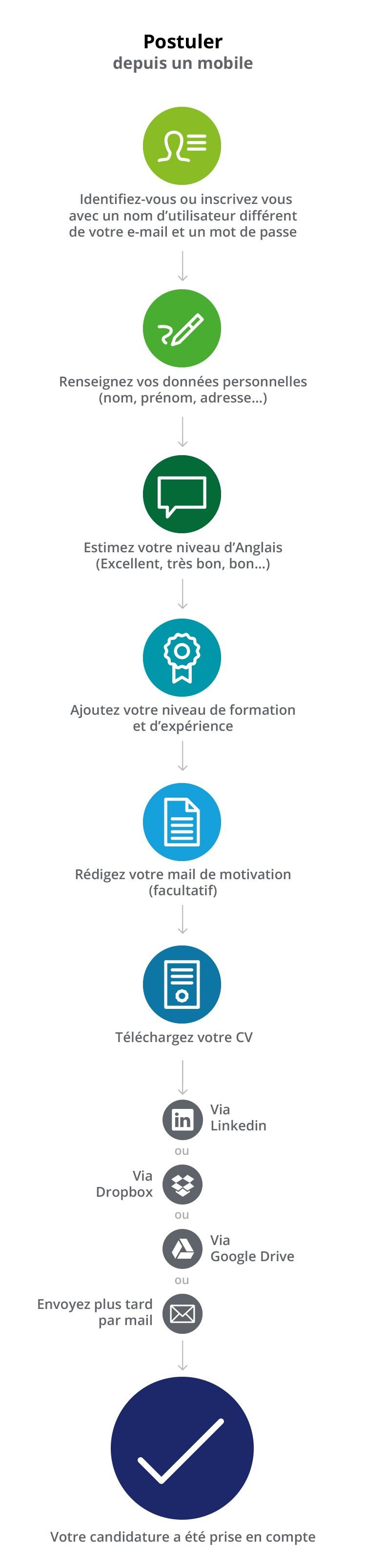 161005-MiniInfographies-Postuler-sur-Deloitterecrute.fr-depuis-un-mobile