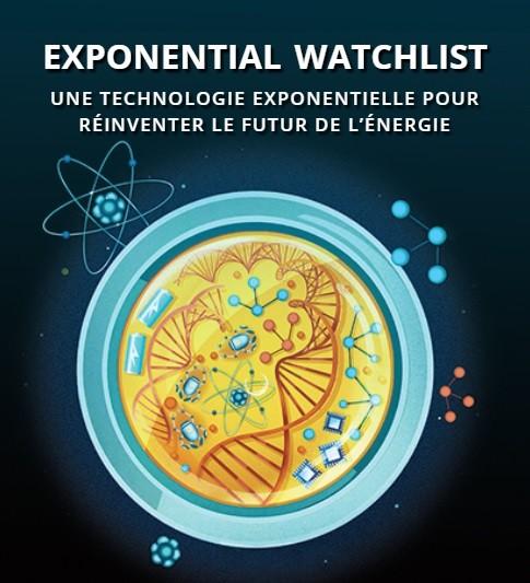 Exponential watchlist
