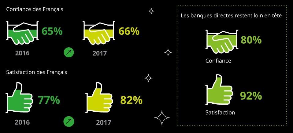 banque etude deloitte 2017